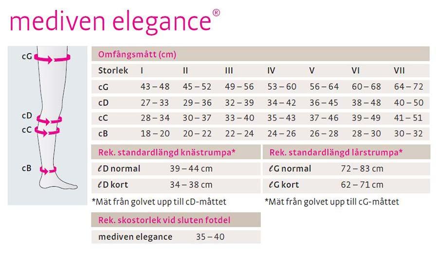 mediven elegance<sup class='copyrighthigh'>®</sup> kompressionsstrumpbyxor