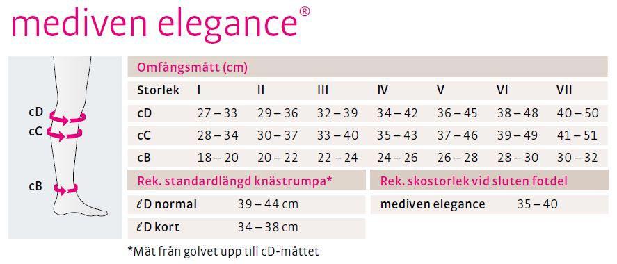 mediven elegance<sup class='copyrighthigh'>®</sup> kompressionsstrumpor