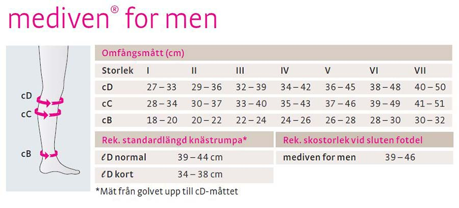 mediven for men kompressionsstrumpor