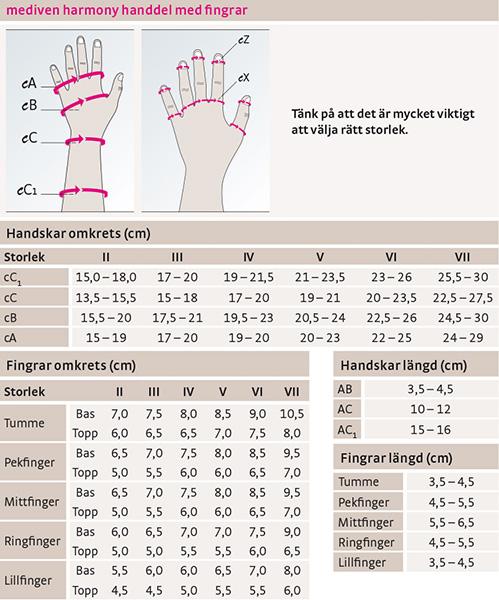mediven harmony<sup class='copyrighthigh'>®</sup> handdel med fingrar