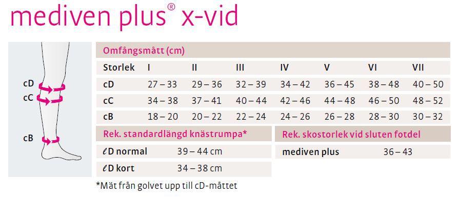 mediven plus<sup class='copyrighthigh'>®</sup> x-vid kompressionsstrumpor